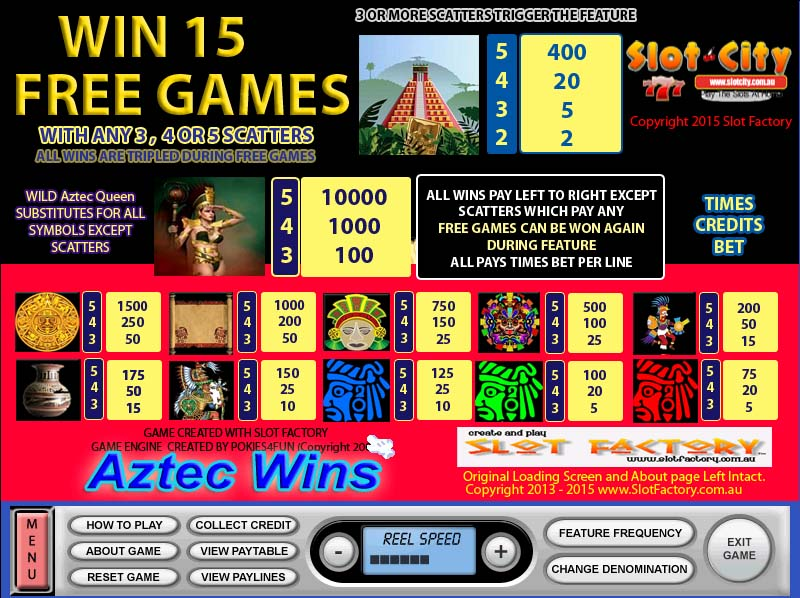 Aztec Wins Paytable