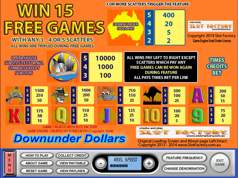Downunder Dollars Paytable