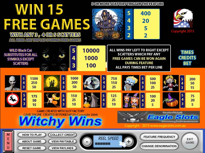 Witchy Wins Paytable